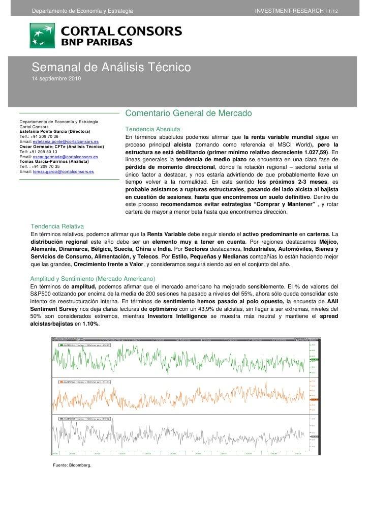 Informe semanal de Análisis Técnico de Cortal Consors - 14 de septiembre de 2010