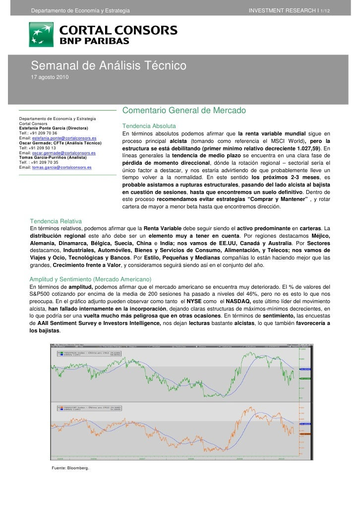 Informe semanal de Análisis Técnico de Cortal Consors - 17 de agosto de 2010