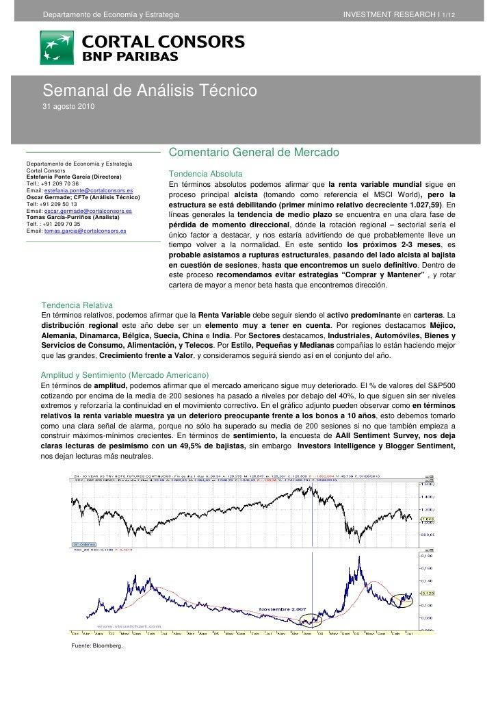 Departamento de Economía y Estrategia                                                 INVESTMENT RESEARCH I 1/12          ...