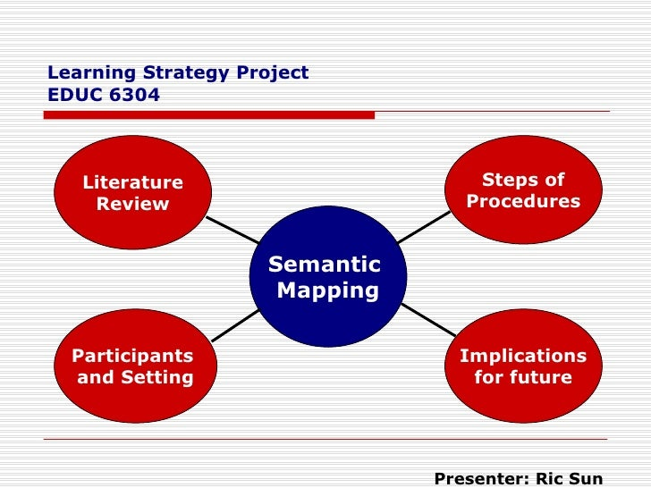 Learning Strategy Project EDUC 6304 <ul><li>Presenter: Ric Sun </li></ul>Semantic  Mapping Literature Review Participants ...
