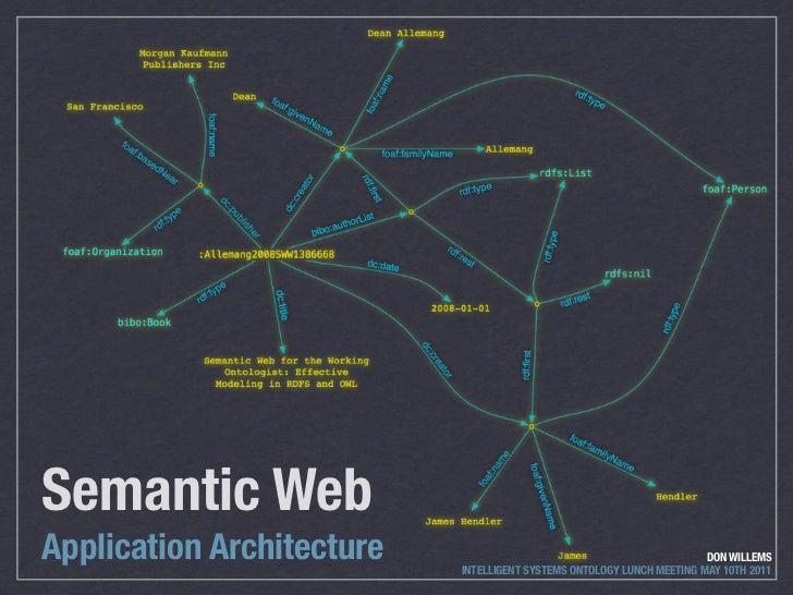 Semantic web   application architecture