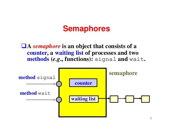 SemaphoresqA semaphore is an object that consists of a counter, a waiting list of processes and two methods (e.g., functio...