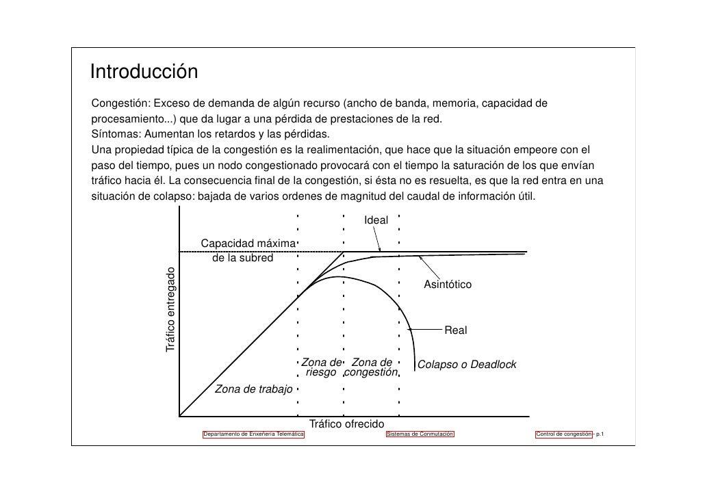 Introducción Congestión: Exceso de demanda de algún recurso (ancho de banda, memoria, capacidad de procesamiento...) que d...