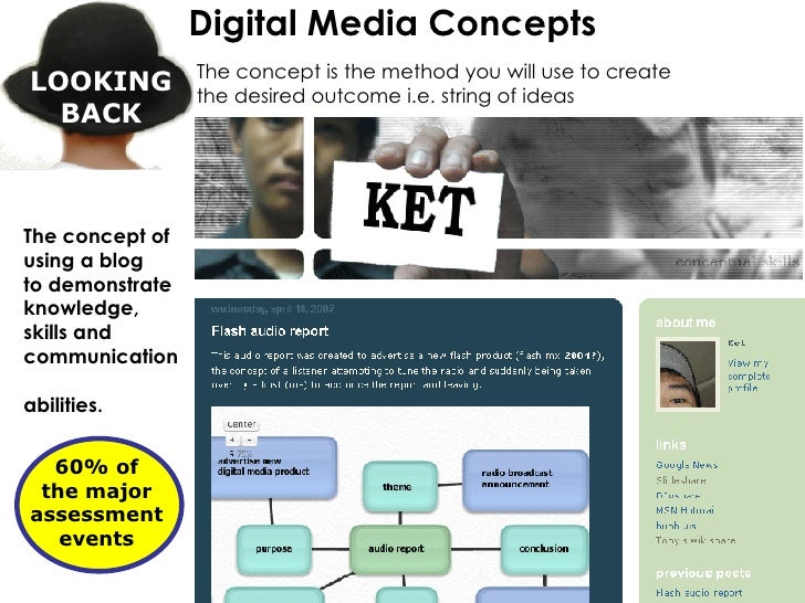 The concept of using a blog  to demonstrate  knowledge,  skills and communication  abilities. Digital Media Concepts The c...