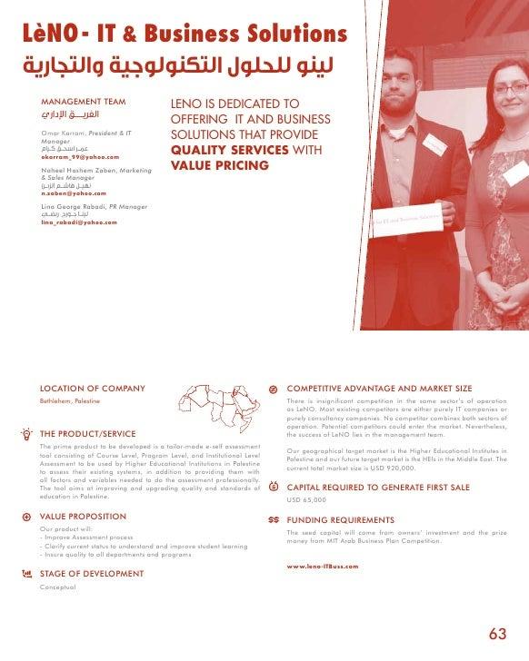 Entrepreneurship Development Program