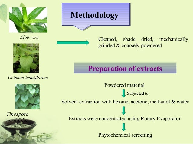 Phytochemical Compounds in Plants recommend