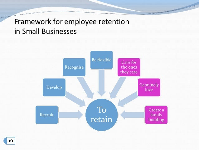 retaining employees in small business Employees are the lifeblood of every small business an adroit loyal workforce can help small business owners build a successful enterprise efficiently and profitably so it's no surprise that acquiring and retaining the best talent is among the most important ongoing tasks for an entrepreneur.