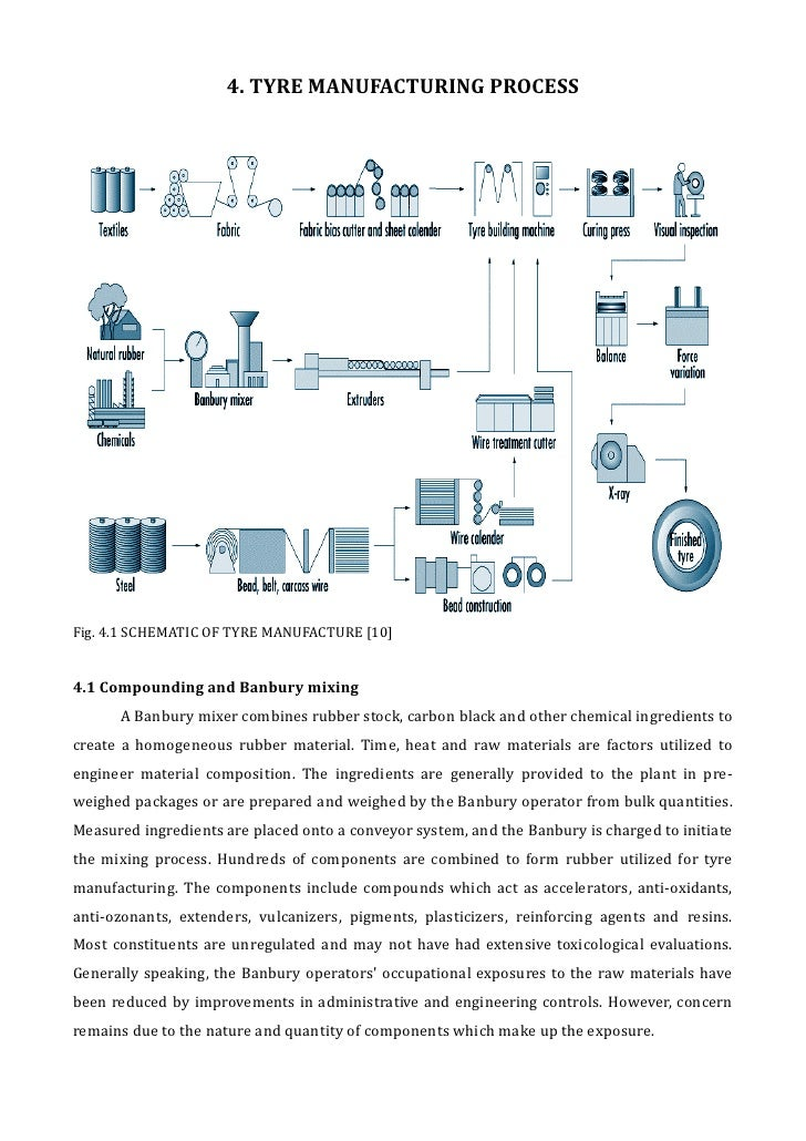 types of manufacturing systems pdf