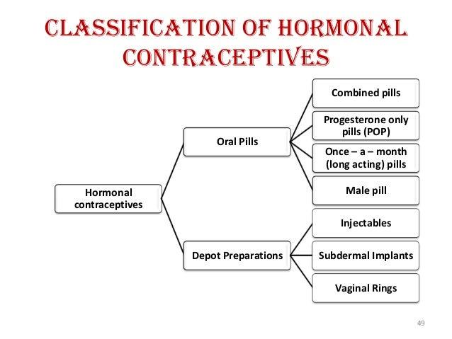 birth control pills with testosterone