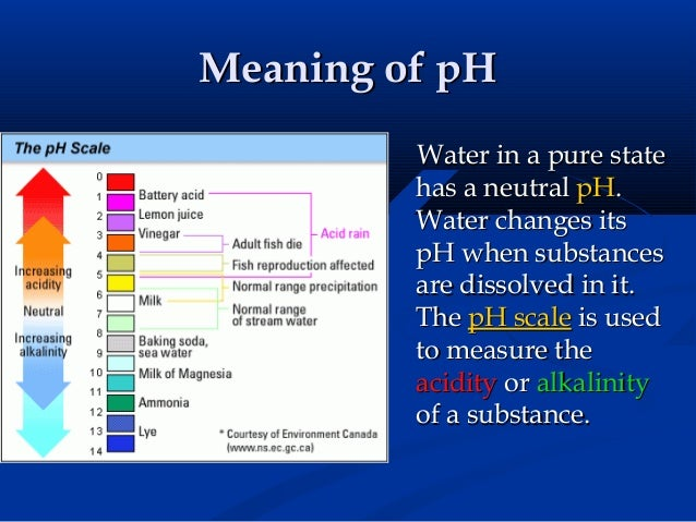 ph and its meaning For example, a ph of 3 is ten times more acidic than a ph of 4, and 100 times more acidic than a ph of 5 similarly, a ph of 9 is 10 times more alkaline than a ph of 8, and 100 more alkaline than a ph of 7 invented in 1909 by the danish biochemist s p sørensen (1869-1939.