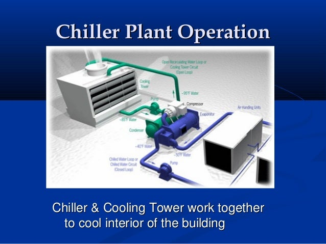 Cooling Towers How They Work : Chiller piping diagram commercial chillers
