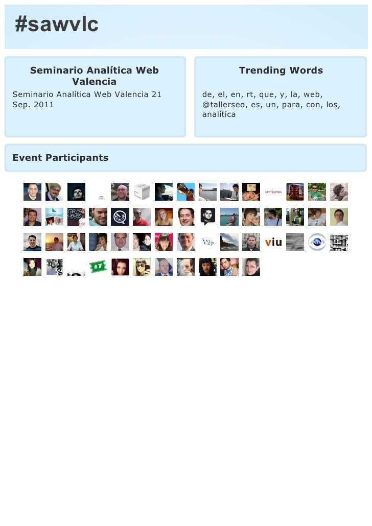 Seminario Analítica Web (Twitter) 21/09/11
