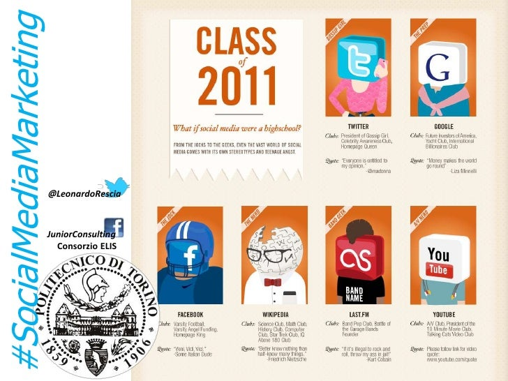 #SocialMediaMarketing                        @LeonardoRescia                        JuniorConsulting                      ...