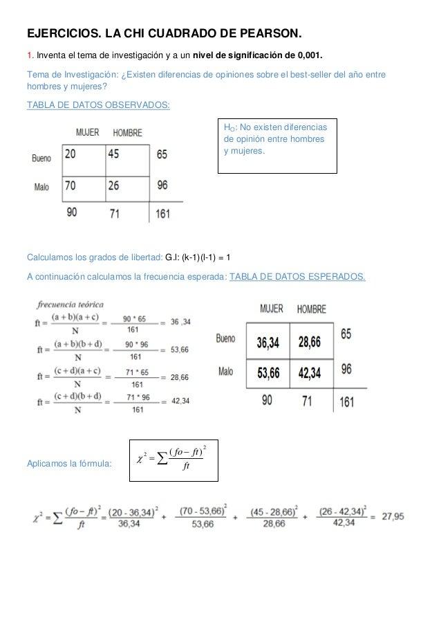 EJERCICIOS. LA CHI CUADRADO DE PEARSON.1. Inventa el tema de investigación y a un nivel de significación de 0,001.Tema de ...