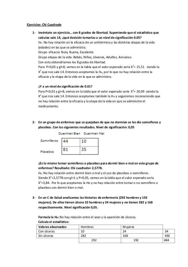 Ejercicios: Chi Cuadrado1- Invéntate un ejercicio… con 8 grados de libertad. Suponiendo que el estadístico quecalculas sal...