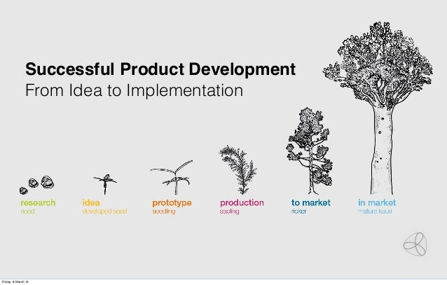 Successful Product Development               From Idea to ImplementationFriday, 8 March 13