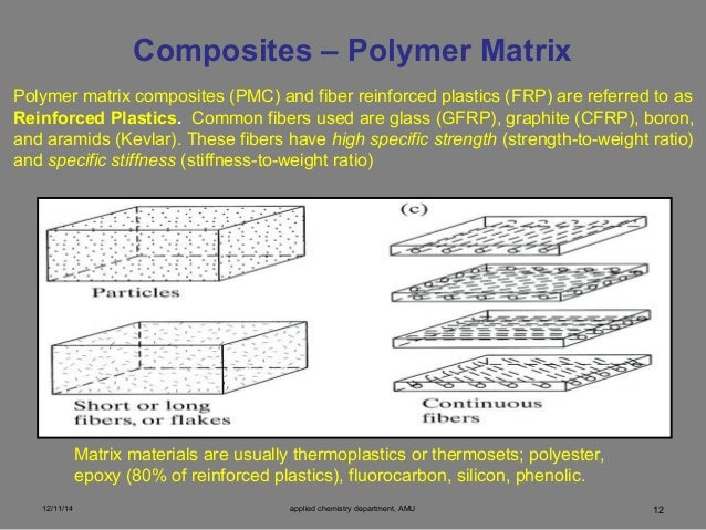 Reinforced Polymeric Composite Rpc Materials