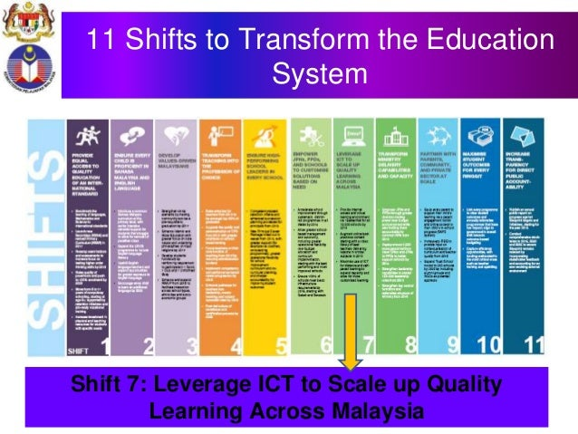 Essays On Education System