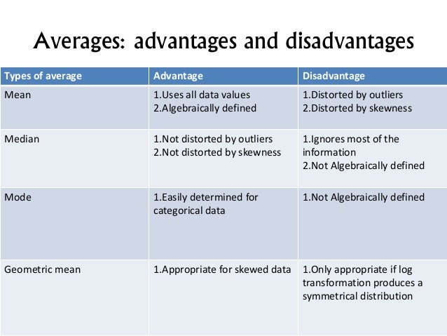 advantages and disadvantages of empirical methods of data collection One of the criticisms made about empirical studies of a qualitative basis  it is up  to the researcher to choose the method best suited to the gathering of the data  and  we have discussed some advantages and disadvantages of this  resource,.