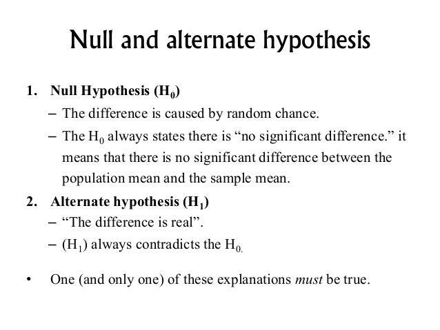 null hypothesis symbol