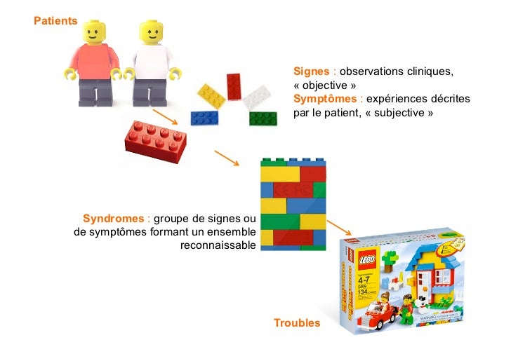 Patients                                             Signes : observations cliniques,                                     ...