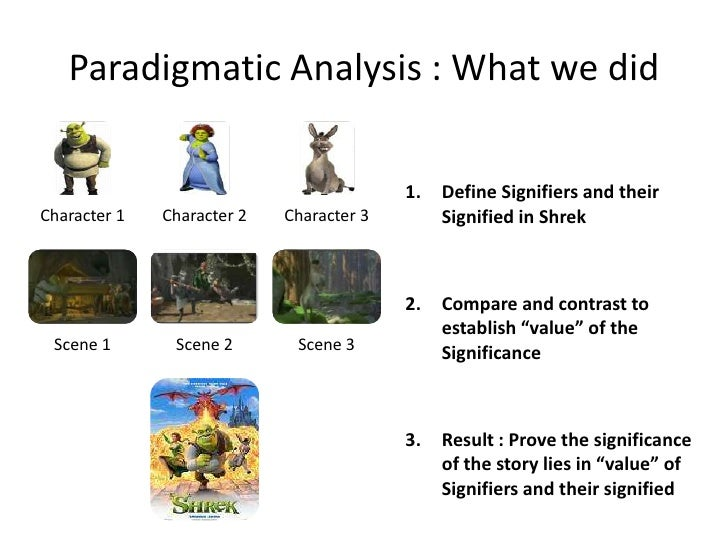 semiotic analysis of a movie Semiotic analysis this essay semiotic analysis and other 64,000+ term papers, college essay examples and free essays are available now on reviewessayscom.