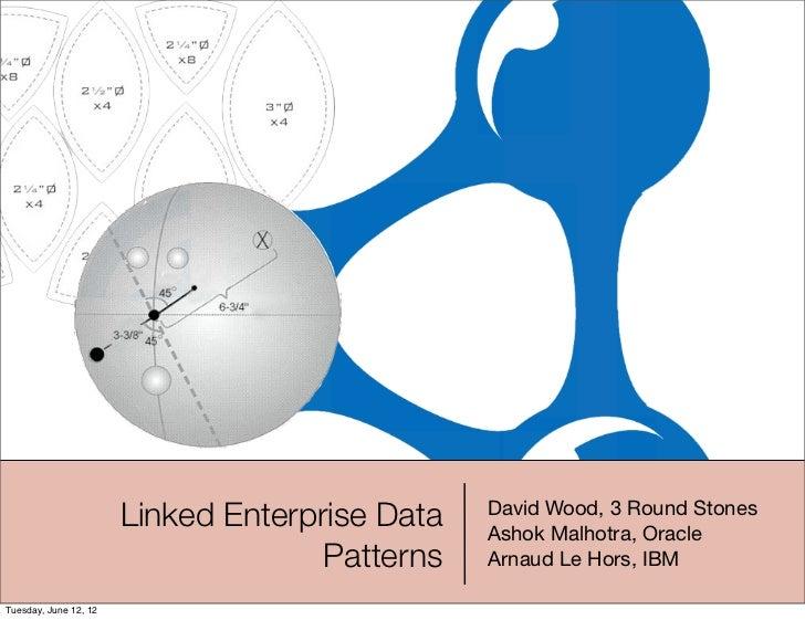 Linked Enterprise Data   David Wood, 3 Round Stones                                                Ashok Malhotra, Oracle ...