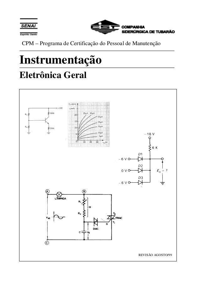 CPM – Programa de Certificação do Pessoal de Manutenção Eletrônica Geral Instrumentação REVISÃO AGOSTO/99