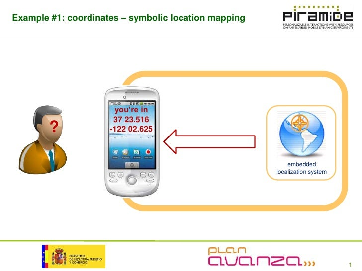 Example #1: coordinates – symbolic location mapping                      you're in                      37 23.516        ?...