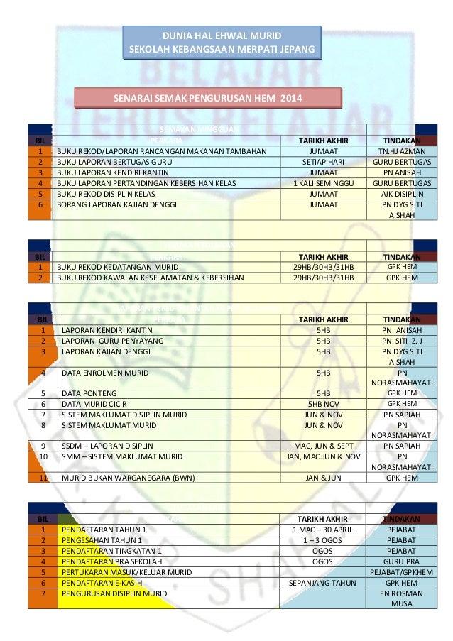 DUNIA HAL EHWAL MURID SEKOLAH KEBANGSAAN MERPATI JEPANG  SENARAI SEMAK PENGURUSAN HEM 2014  BIL 1 2 3 4 5 6  SEMAKAN MINGG...