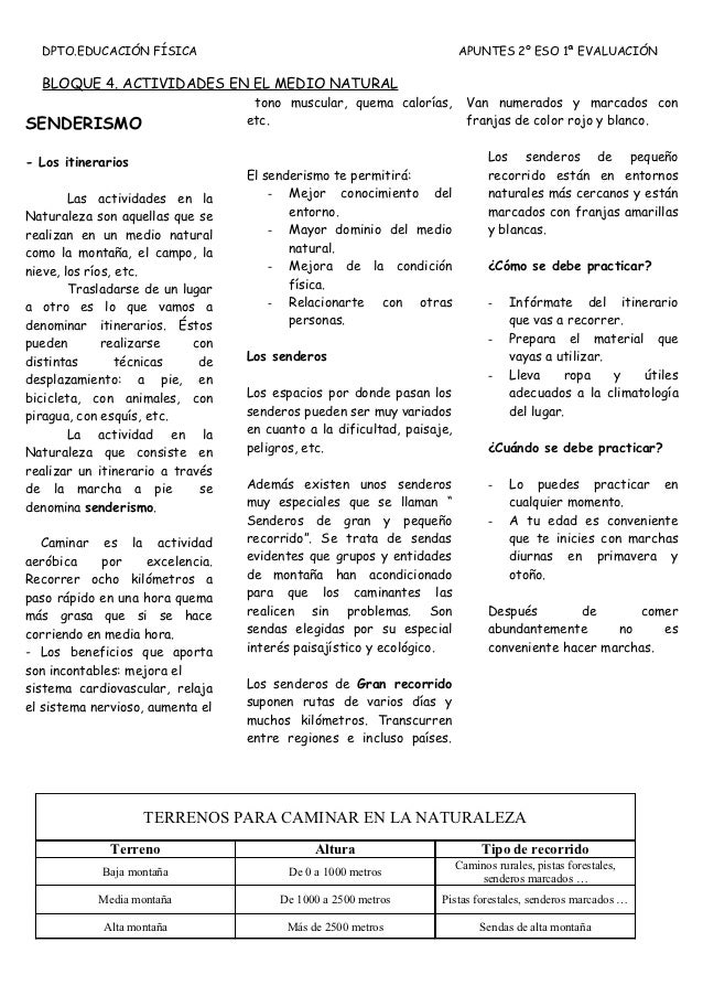 DPTO.EDUCACIÓN FÍSICA                                                  APUNTES 2º ESO 1ª EVALUACIÓN  BLOQUE 4. ACTIVIDADES...