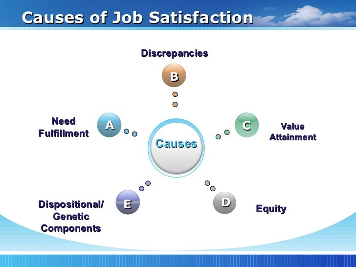 attitudes and job satisfaction organizational behavior ppt 2018-08-07  source :    organizational behavior 15th global edition chapter3 robbins and judge attitudes and job satisfaction 3- chapter 3 is a focus on attitudes and job.