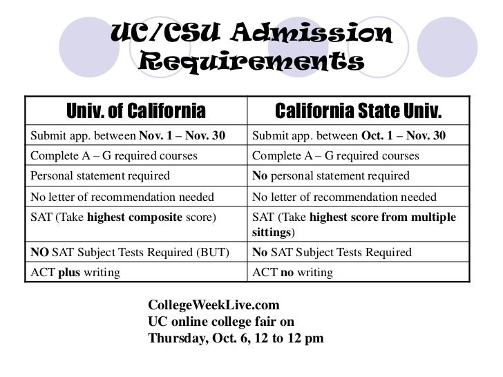 uc admissions essay 2012 Uc berkeley admissions essays  home of united synagogue youth's international convention 2012  a break well spent studynotesorg study notes,.