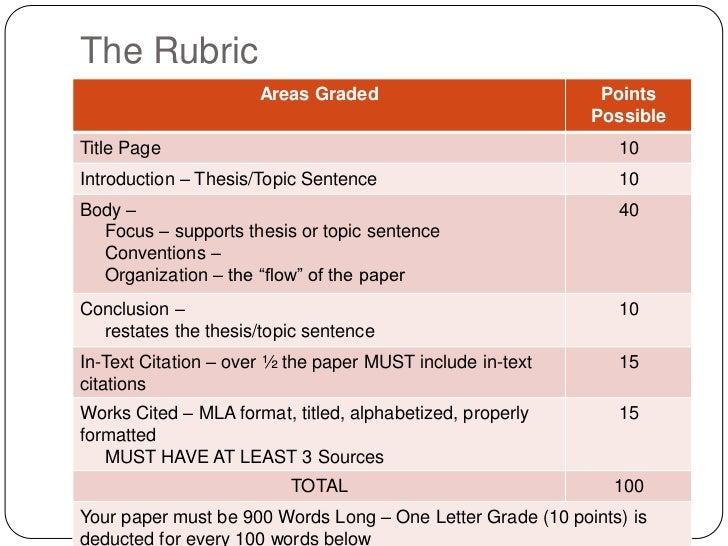developmental research paper rubric 9-12