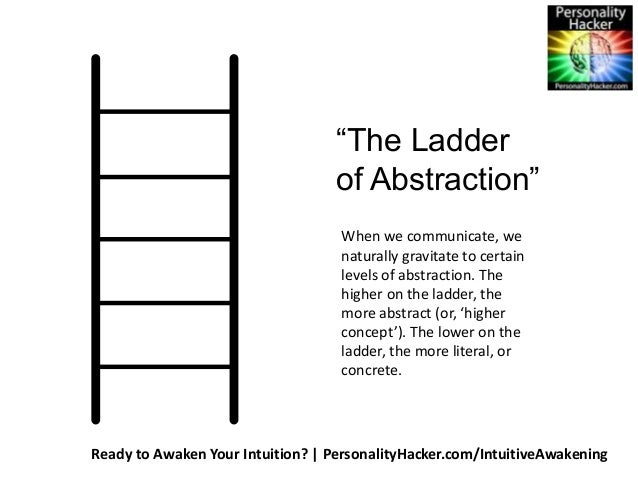 ladder of abstraction