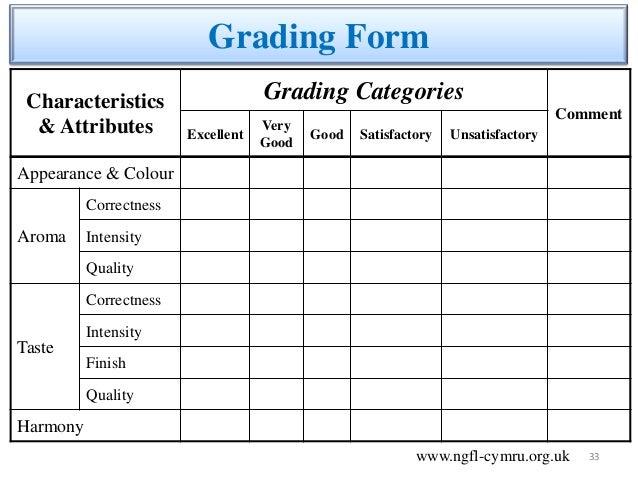 survey result template