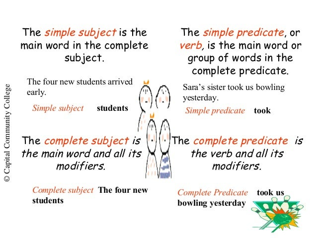 simple and complete predicate worksheets