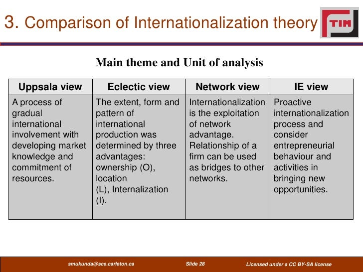 the uppsala models applicability on int At the beginning of research, relevant theories applicable to the case study are  compiled the  figure 3- the uppsala internationalization model   and  future, int j of the economics of business, vol 8, no 2, 2001, pp.