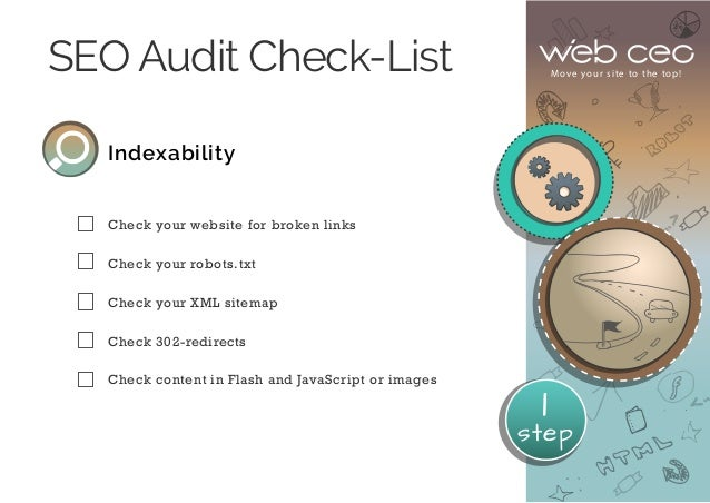 Seo audit check-list