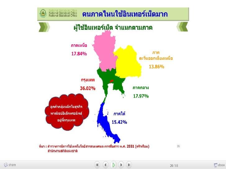Seo Presentation