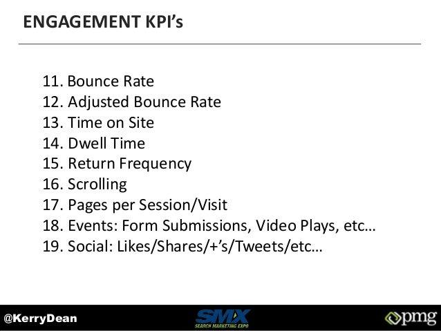 Kerrydean 11 Bounce Rate 12