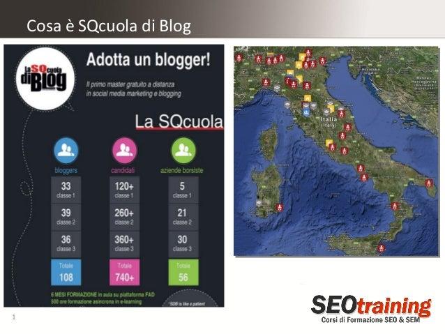 Cosa è SQcuola di Blog1