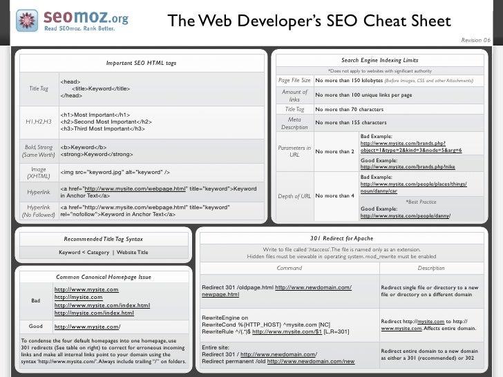 Seo Web Developer Cheat Sheet