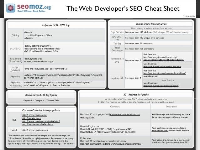Seo web developer_cheat_sheet