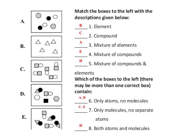 separating a mixture of compounds essay Owen foraker conor sablich lab report november 13 separating a mixture of elements and compounds data tables intro: in this lab, properties of elements, and.