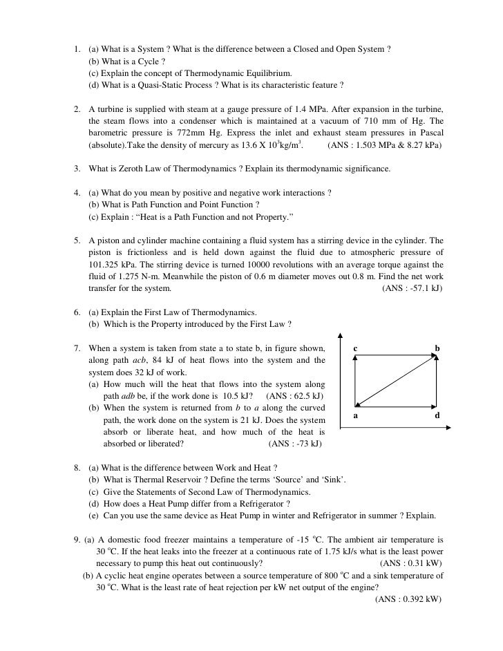 Thermodynamics Assignment