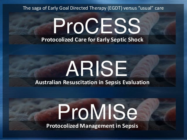 Goal-Directed Resuscitation for Patients with Early Septic ...