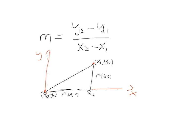 If two points on a line are (4,3) and (6,4), find another point on the line other than the midpoint.