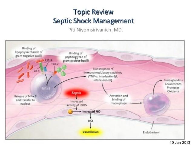 Topic ReviewSeptic Shock Management    Piti Niyomsirivanich, MD.                                10 Jan 2013