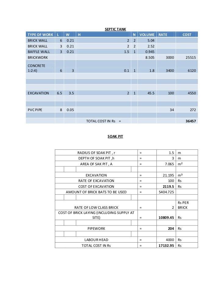 Septic tank,soak pit and gi sheet design